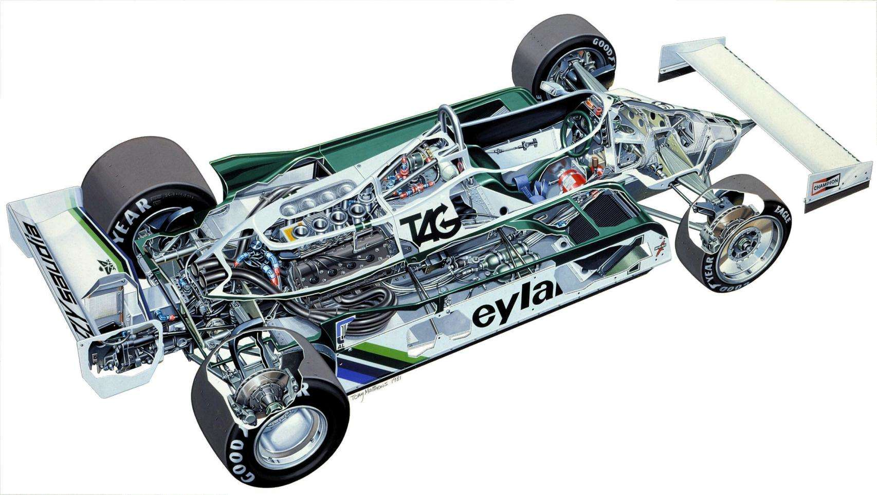 Chassis design of f1 car - 27 Alan Jones In 1980 My First F1 Hero What A Great Looking Car Again
