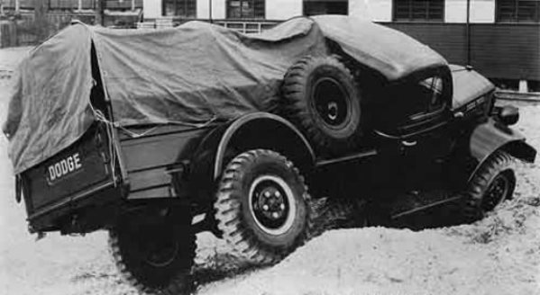 Dodge-Power-Wagon-Willock-swivel-RR.jpg