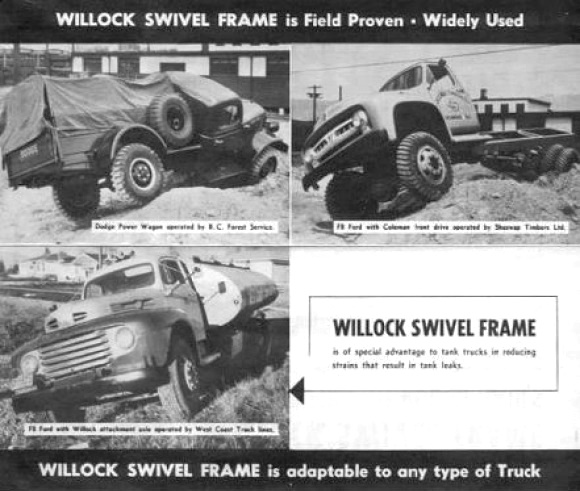 Willock-Swivel-Frame-Brochure-edit-600.j
